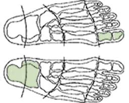 Reflexzonen Massage an den Füssen