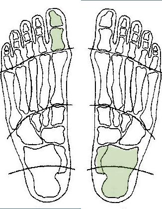 Reflexzonen Massage füsse